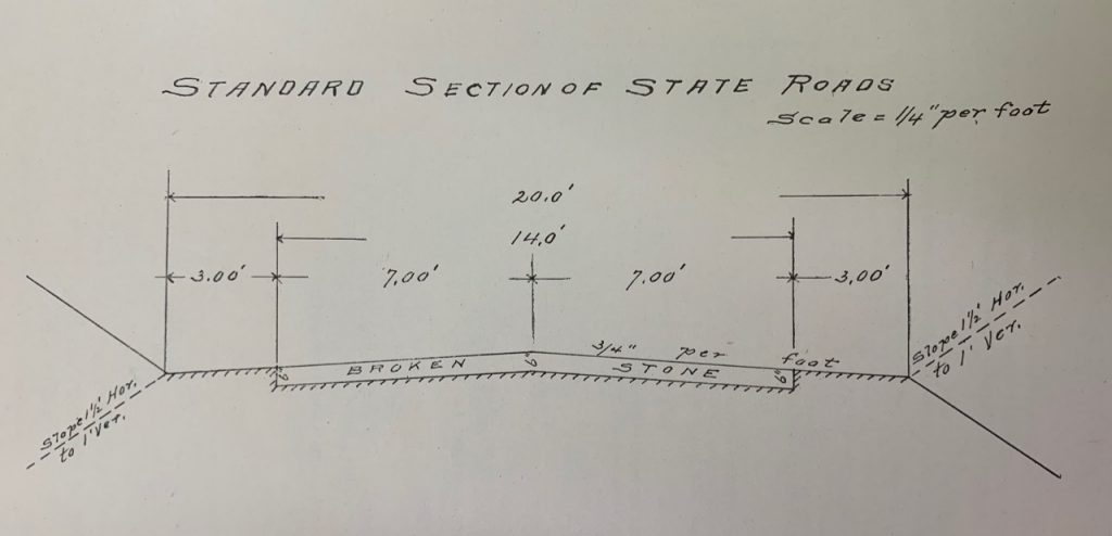 1906 diagram showing the standard section of a RI state road to be 14 feet for main surface with additional 3 feet on each side for runoff